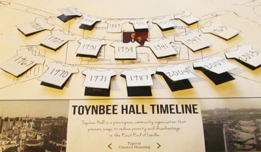 toynbee hall cass students to help reinvigorate hub for community in east end 3
