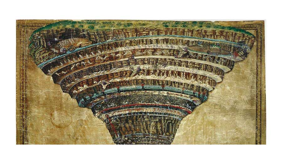 A visual representations of Dante's Inferno.